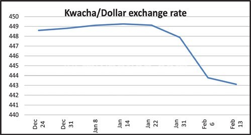 appreciation exchange rate When discussing international trade and foreign exchange, two types of exchange rates are used the nominal exchange rate simply states how much of one currency (ie money) can be traded for a unit of another currency the real exchange rate, on the other hand, describes how many of a good or.