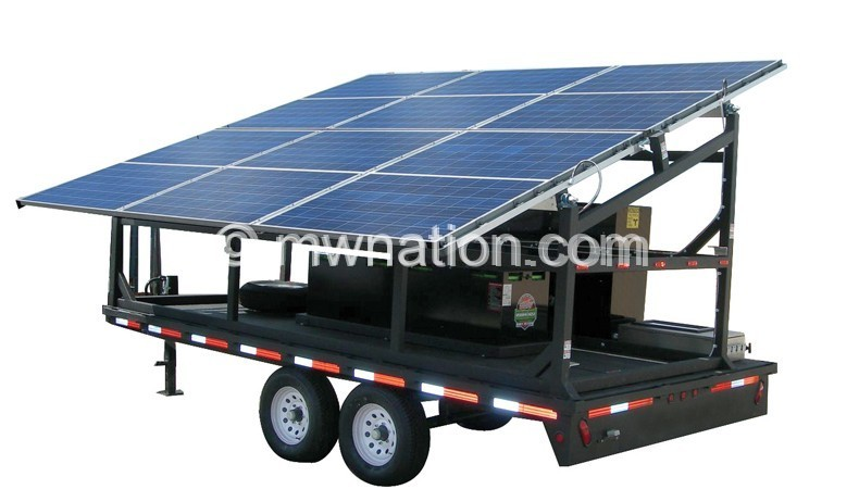 Solar Panels: One of the IPPs wants to generate solar-powered energy
