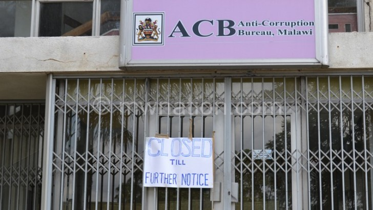 More trouble, ACB closed