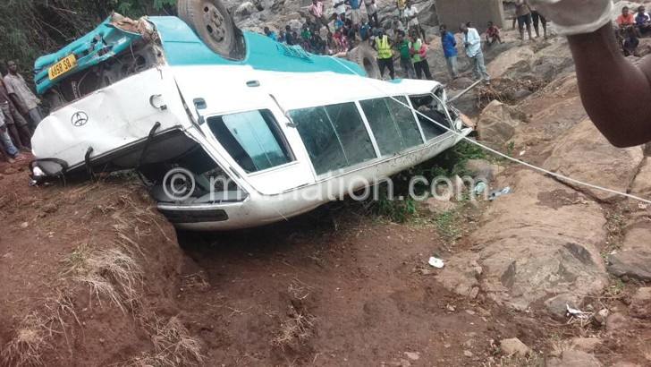 mzuni accident | The Nation Online