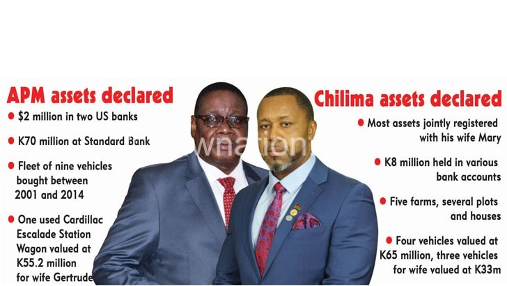 Cabinet goes rogue on assets