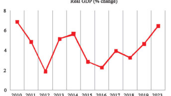 Treasury justifies rebasing of GDP