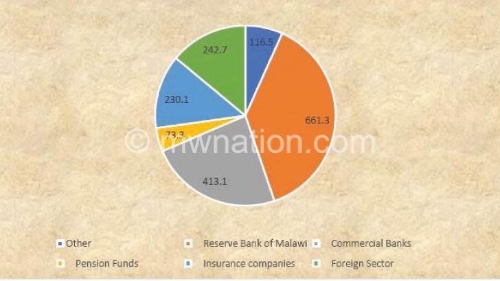 graph 4 | The Nation Online