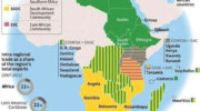 Malawi could gain from  Africa free trade area