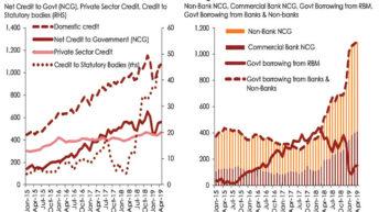 Treasury shifts focus to banks