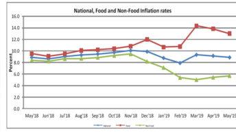 Nico Asset warns of inflation risks