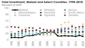 UK eyes Malawi for investment