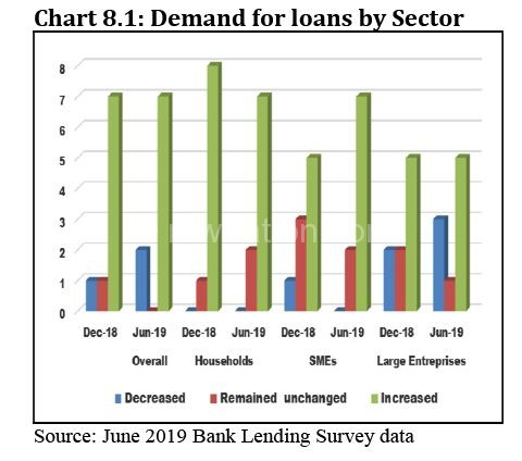 Demand graph 1 | The Nation Online