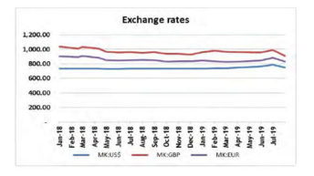 RBM sees kwacha remaining stable