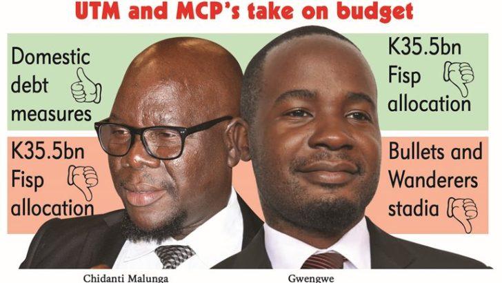 Cherry-picking new budget
