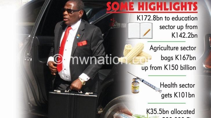 mwanamveka   The Nation Online