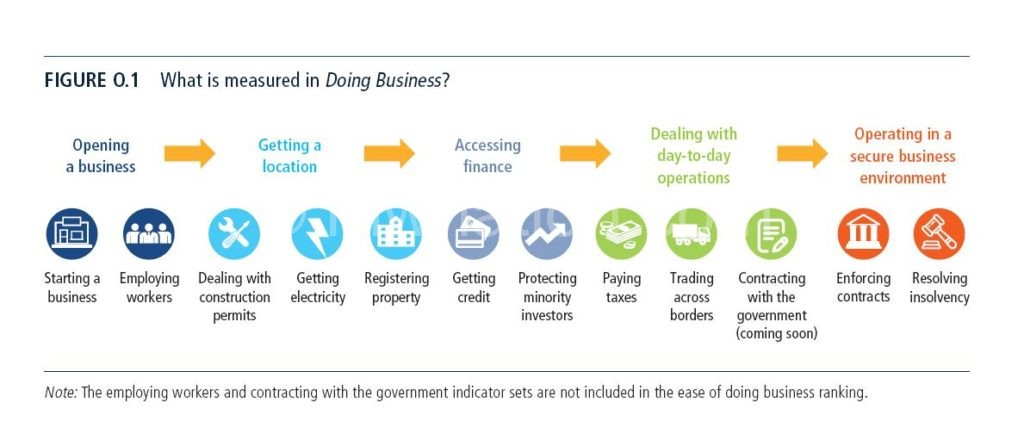 DOING BUSINESS | The Nation Online