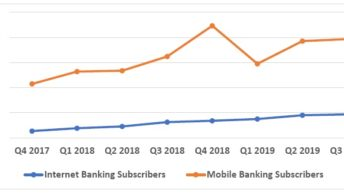 Digital payments up in Q3