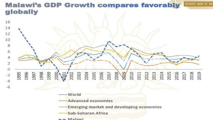 RBM firm on growth