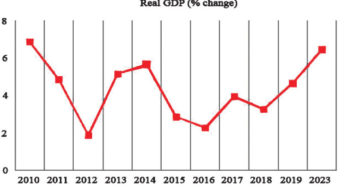 GDP rebasing  On course—NSO